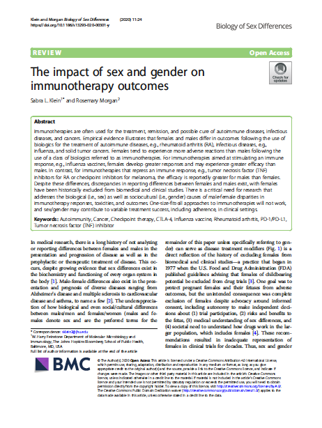 The impact of sex and gender on immunotherapy outcomes