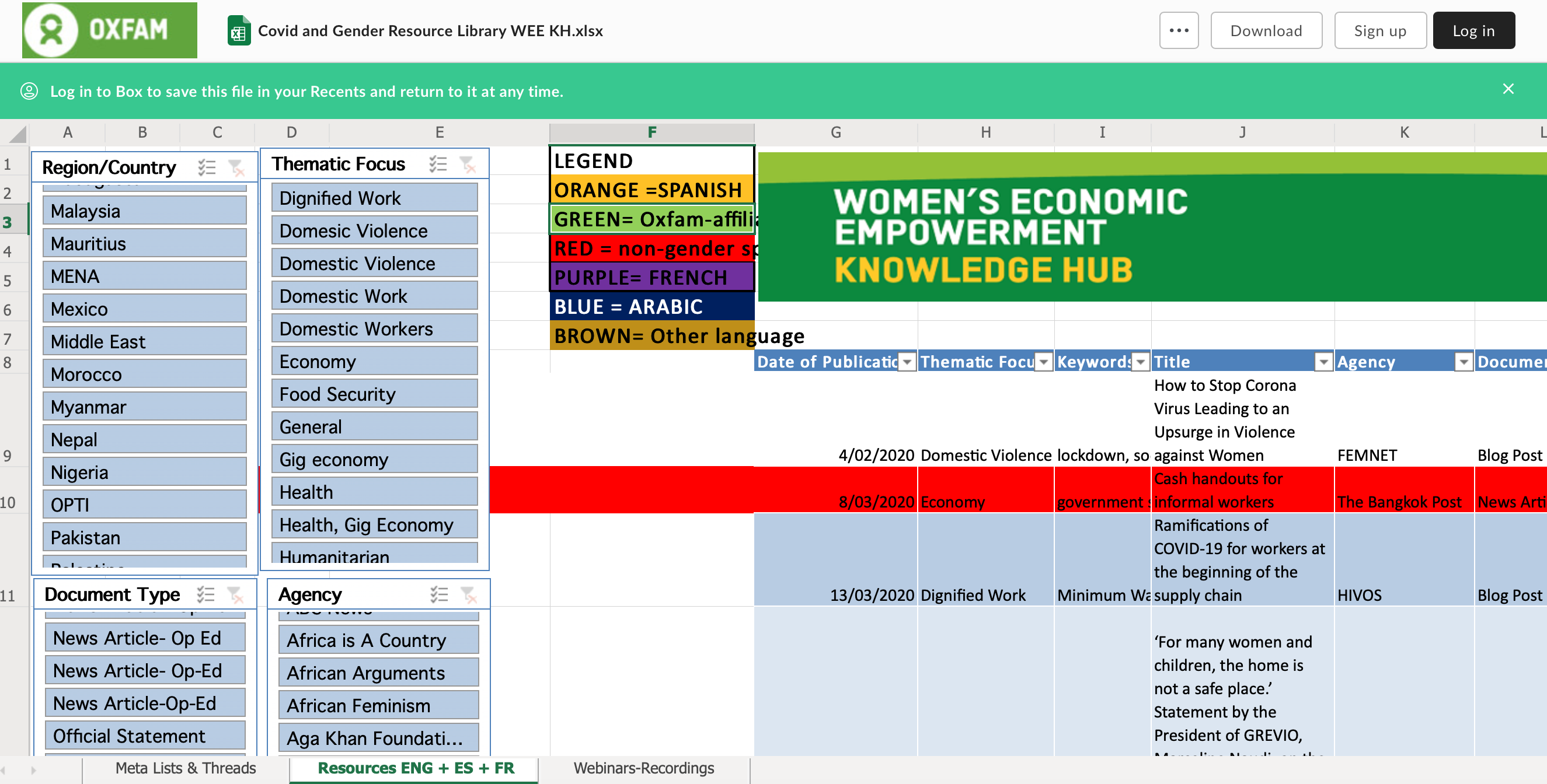 COVID and gender resource library