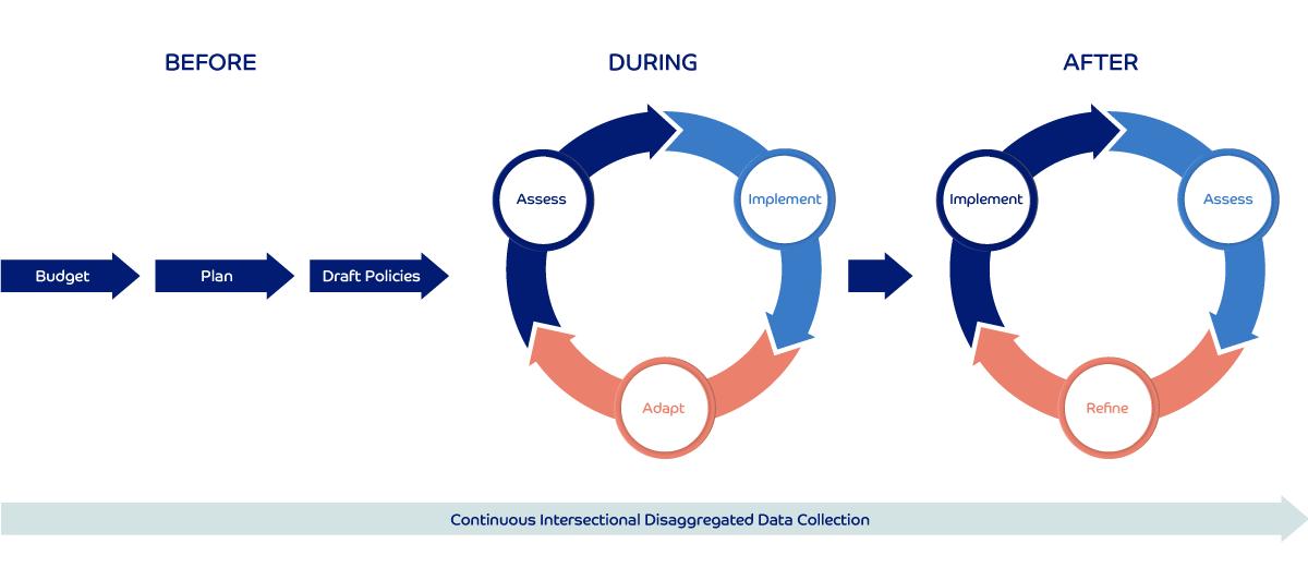 PAC00413_Process-Diagram