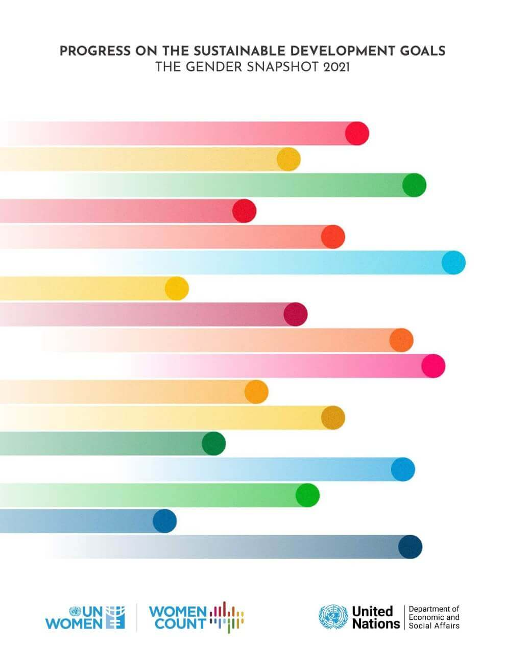 Progress on the Sustainable Development Goals - The gender snapshot 2021